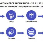 e-commerce-workshop-2016